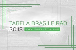 CBF divulga tabela do brasileirão 2018