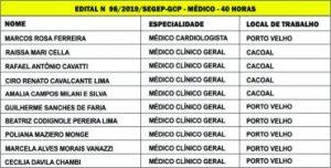 Sesau convoca com urgência médicos aprovados nos concurso de 2017